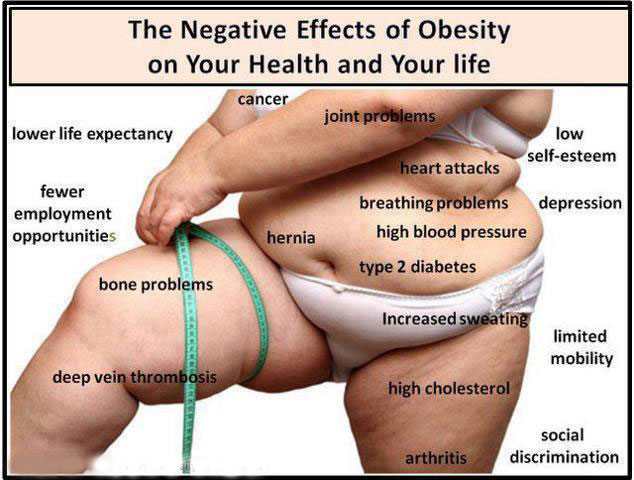 Bariatric Surgery Pune